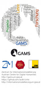 GAMS, digital asset management system at the university of graz